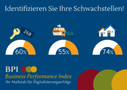 anwenderprodukte_business_performance