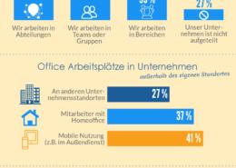 flexibles-arbeiten-im-office