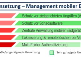 pm7_grafik_mobil
